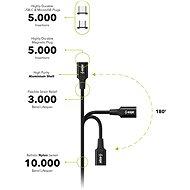 AlzaPower MagCore 2 in 1 USB-C + Micro USB, 3 A, 1 m čierny - Dátový kábel