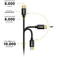 AlzaPower AluCore Micro USB 1 m Black - Dátový kábel