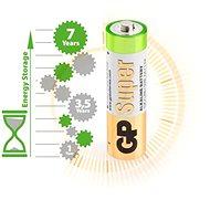 GP Super Alkaline LR6 (AA) 20 ks v blistri - Jednorázová batéria