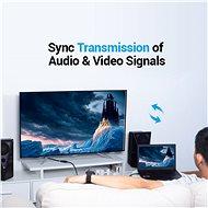 Vention HDMI Female to HDMI Female Adapter Black - Káblová spojka