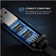 Ugreen USB To RJ-45 Console Cable Black 1,5 m - Dátový kábel