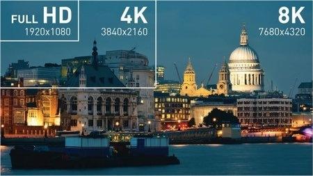 Porovnanie Full HD, 4K a 8K rozlíšenia