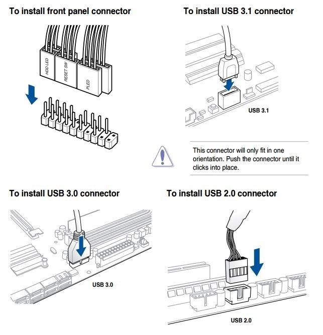 Ako zostaviť PC. Ako zapojiť kabeláž od počítačovej skrine k základnej doske