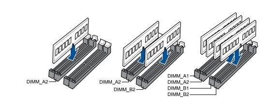 Ako zostaviť počítač. Návod, ako pripojiť operačnú pamäť (RAM) k základnej doske