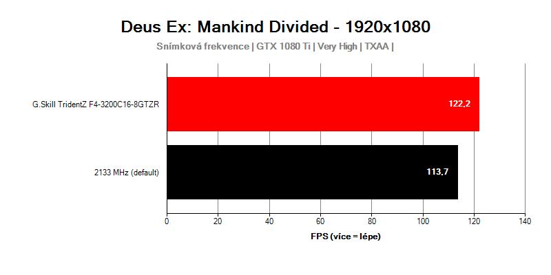 Výkon G.Skill TridentZ F4-3200C16D-16GTZR