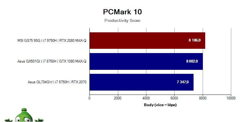 MSI GS75 Stealth 9SG – PCMark10 – Productivity