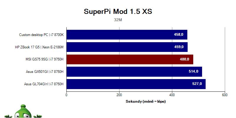 MSI GS75 Stealth 9SG; Graf; SuperPi