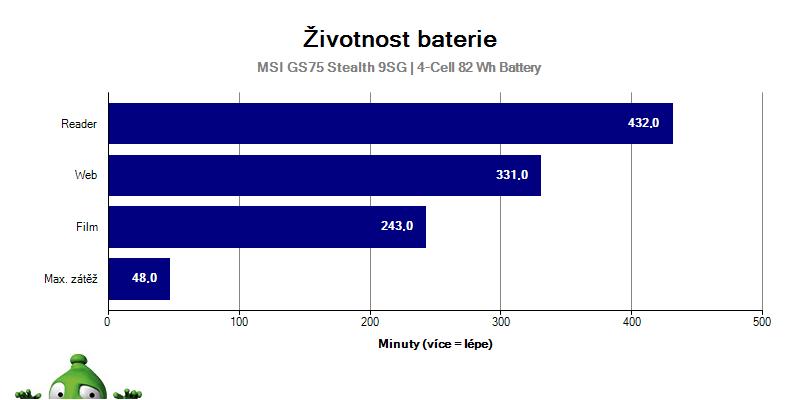 MSI GS75 Stealth 9SG – Batéria
