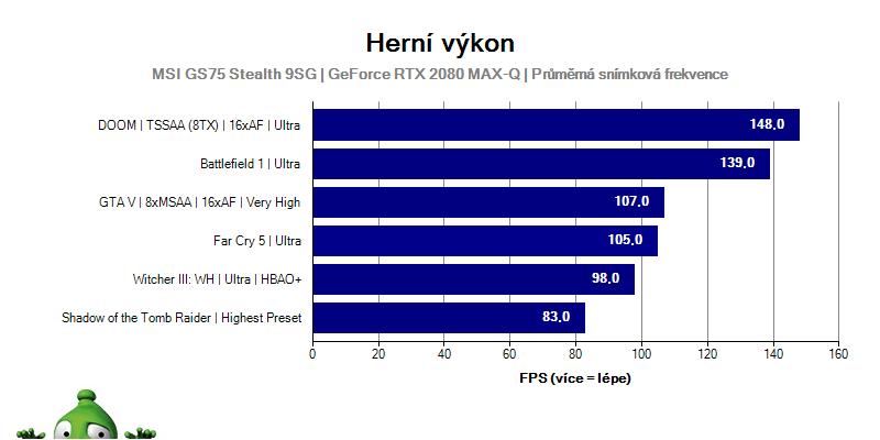 MSI GS75 Stealth 9SG – Herný výkon