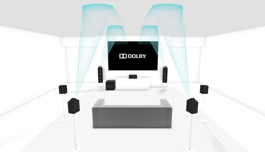 4aff86051 Dolby Atmos pozície reproduktoru