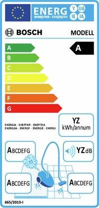 8f476e4c8 Nový energetický štítok vysávačov   Alza.sk