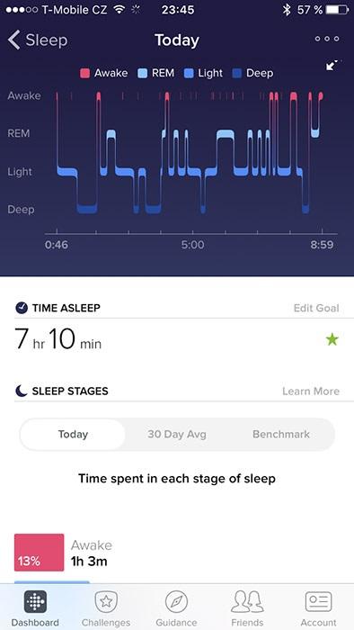 Fitbit Alta HR, aplikácia, spánkové fáze