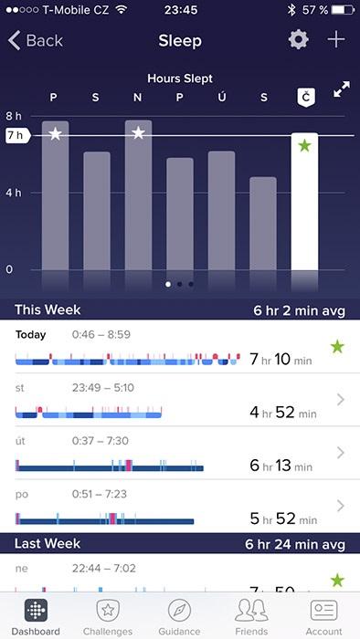 Fitbit Alta HR, aplikácia, prehľad spánku