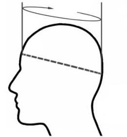 Ako zmerať obvod hlavy pri výbere prilby na motorku