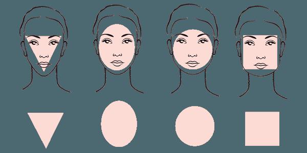 tvary tváre