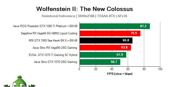 MSI GTX 1080 Sea Hawk EK X; Wolfenstein II: The New Colossus; test