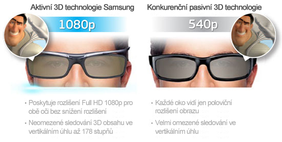 Aktívna 3D technológia a0d44de0c9