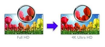 Full HD na rozlíšenie 4K Ultra HD