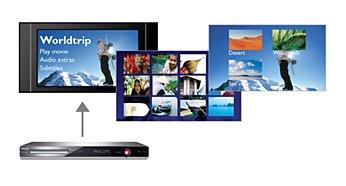 Certifikácia DivX Plus HD