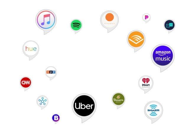 Populárna čínska Zoznamka App