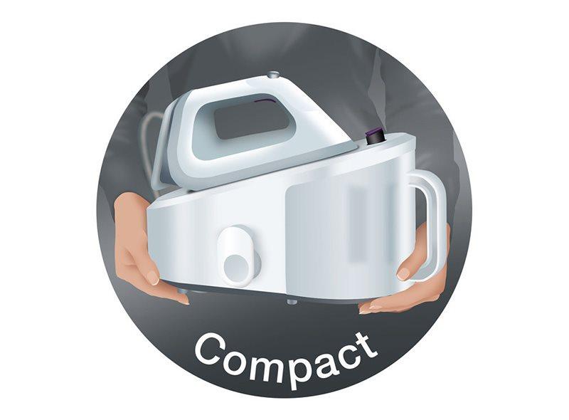 Kompaktný dizajn
