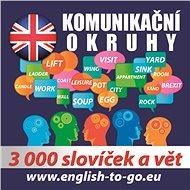 Angličtina – komunikační okruhy - Audiokniha MP3