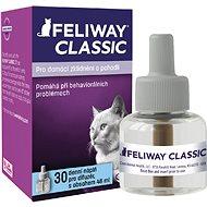 Feliway náplň – fľaštička 48ml - Feromóny pre mačky