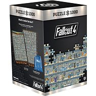 Fallout 4: Perk Poster – Good Loot Puzzle - Puzzle