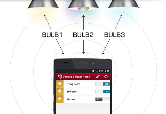 Prestigio Smart LED