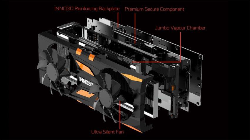 Inno3D RTX 2080 X2 OC; systém chlazení