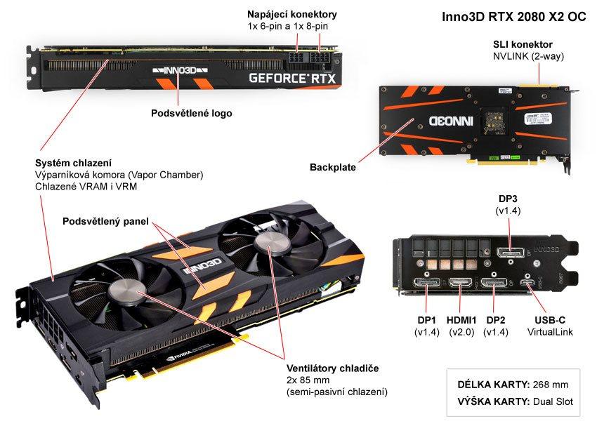 Inno3D RTX 2080 X2 OC popis