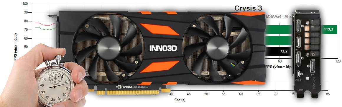 Inno3D RTX 2080 X2 OC recenze a testy