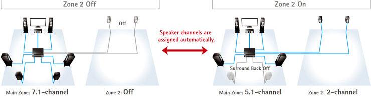 Yamaha prijímač pripojiť diagramyOnline Zoznamka 13 rokov zadarmo